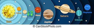 solare, illustrazione, diagramma, pianeti, sistema, stile, strisce, vettore