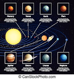 solare, infographic, set, sistema, pianeti