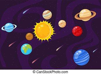 solare, sole, sistema, pianeti