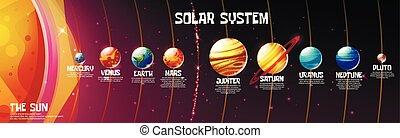 solare, sole, sistema, vettore, pianeti, posizione, cartone animato