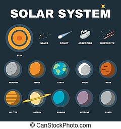 solare, vettore, set, sistema, pianeti