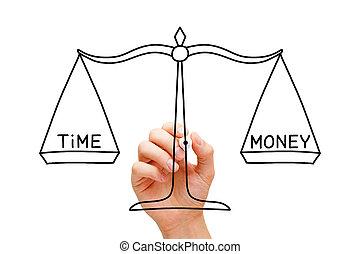 soldi, concetto, scala, tempo