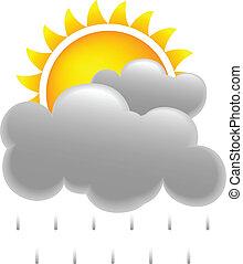 sole, pioggia