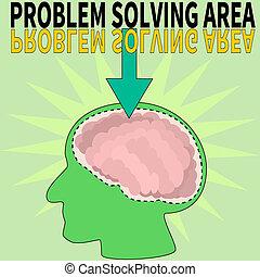 soluzione problemi