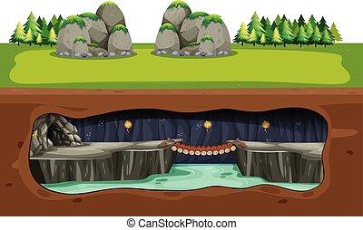 sotterraneo, ponte, caverna
