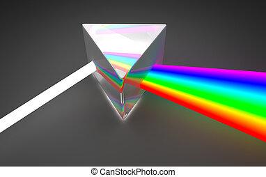 spettro, dispersion, prisma, luce