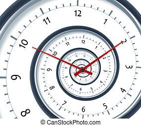 spirale, tempo