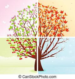 stagioni, quattro