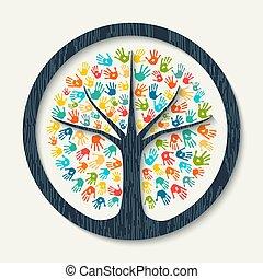 stampa, mano, albero, aiuto, squadra