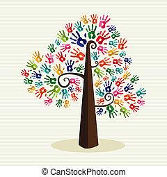 stampe, albero, colorito, solidarietà, mano