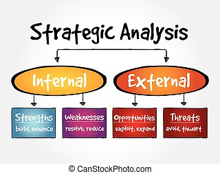 strategico, grafico, flusso, analisi