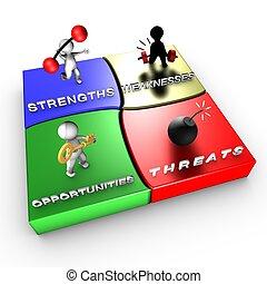 strategico, method:, analisi, swot
