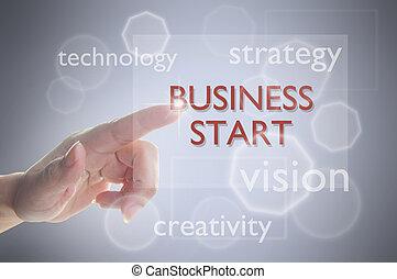 su, affari, inizio