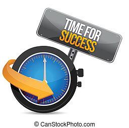 successo, tempo