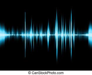 suono, grafico