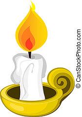 supporto candela