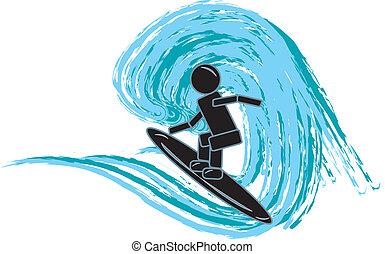 surfing, figura bastone