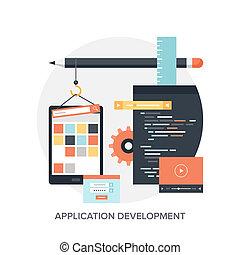 sviluppo, domanda