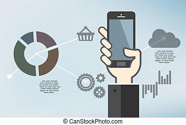 sviluppo, smartphone, f, mobile, programmazione, app, -, domanda, o