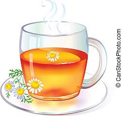 tè, camomilla