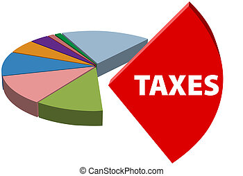 tassa, grafico, affari, alto, parte, dovere, tasse