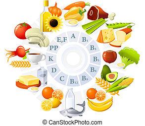 tavola, vitamina