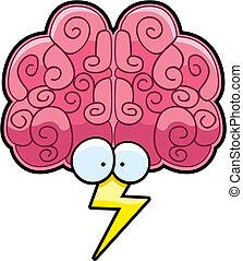 tempesta cervello