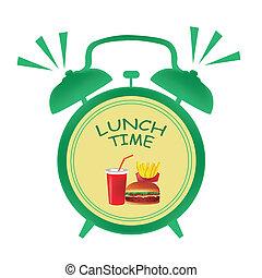 tempo pranzo, orologio