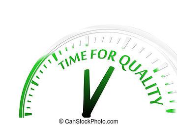 tempo, qualità