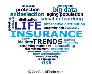 tendenza, assicurazione vita, parole