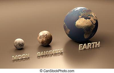 terra, ganymede, luna