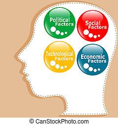 testa, concetto, persone, bottone, analisi, peste, icona