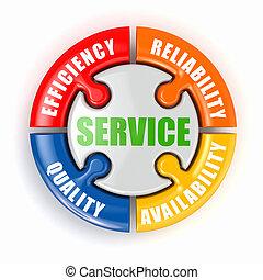 three-dimensionall, conceptua, puzzle., servizio, image.