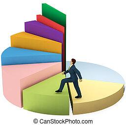 torta, affari, salite, su, grafico, crescita, scale, uomo