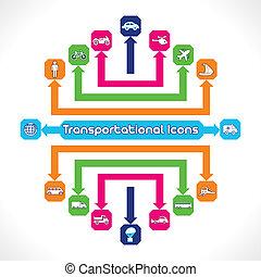 transportational, set, icone