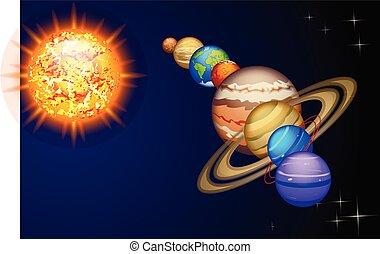tutto, sistema solare