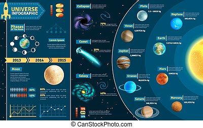 universo, infographic
