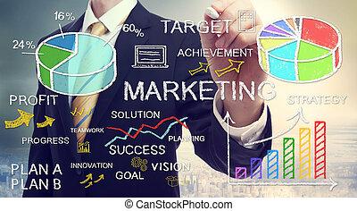 uomo affari, marketing, disegno, concetti