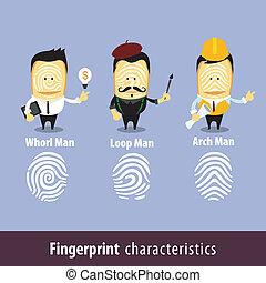 uomo, caratteristiche, impronta digitale