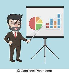 uomo, presentazione affari