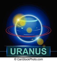 urano, pianeta