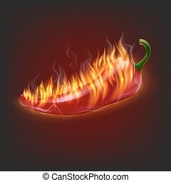 urente, pepe peperoncini rossi