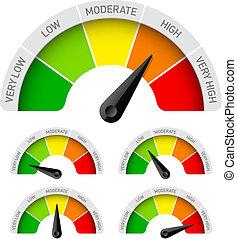 valutazione, basso, -, metro, alto, moderato