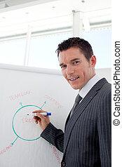 vendite, sorridente, figure, uomo affari, segnalazione