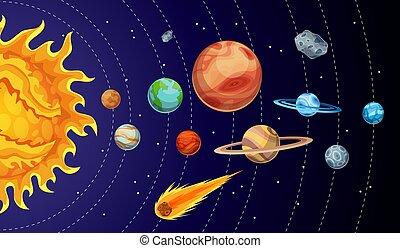venere, sistema, asteroid., solare, piccolo, astronomico, cometa, planets., giove, saturno, astronomia, space., terra, osservatorio, sole, marte, mercurio, orbite, cartone animato, rotazione, urano, planet., nettuno, galassia