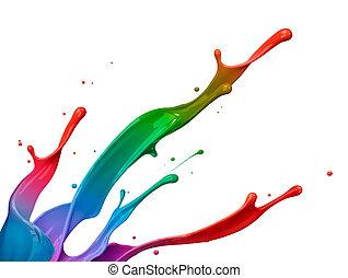 verniciare spruzzata, colorito