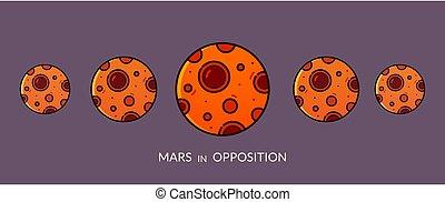 vettore, pianeta, marte, illustrazione, opposizione