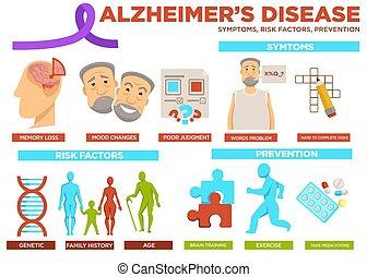 vettore, rischio, factor, malattia, alzheimer, prevenzione, manifesto