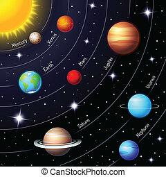 vettore, sistema, solare, colorito
