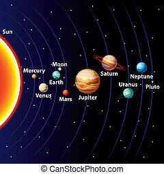 vettore, solare, colorito, fondo, sistema